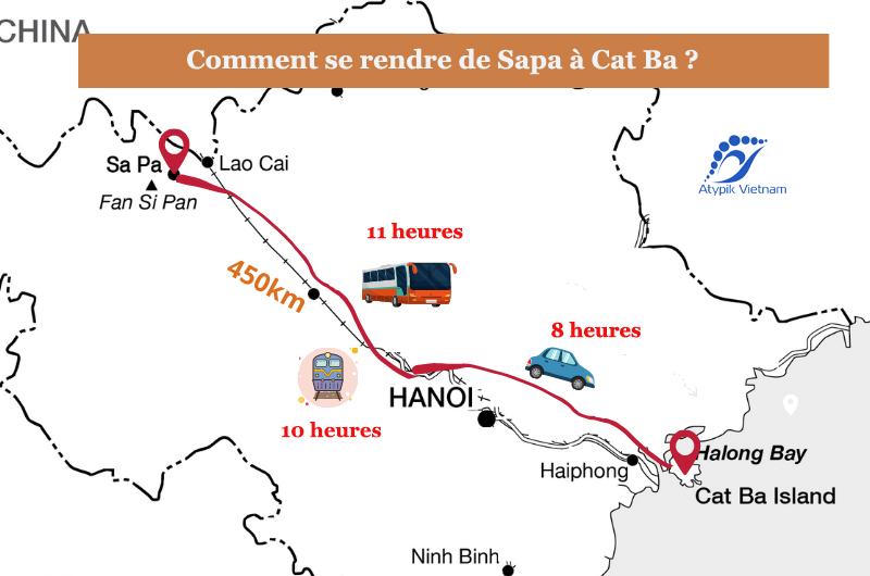 Comment se rendre de Sapa à Cat Ba