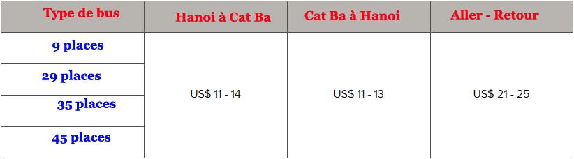 Horaires et prix des bus de Hanoi à Cat Ba