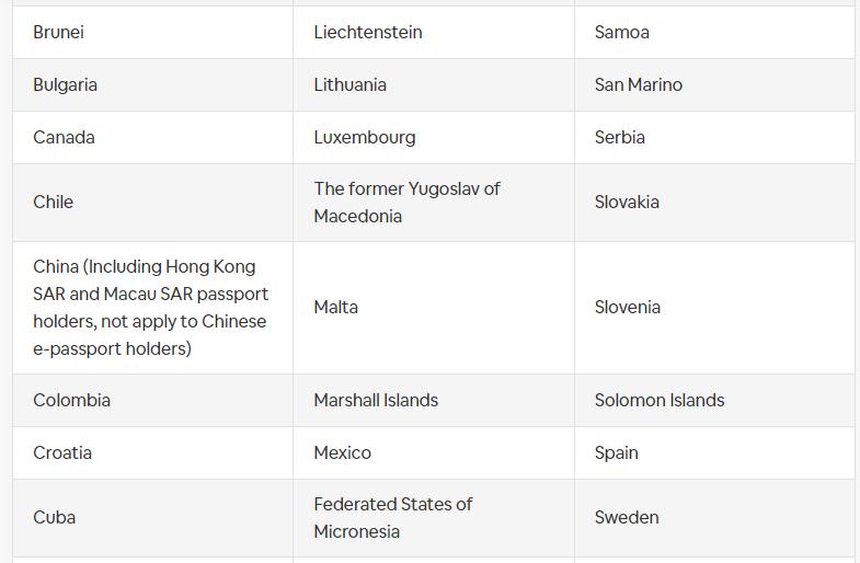 Qui peut obtenir un e-visa ou visa électronique Vietnam en ligne